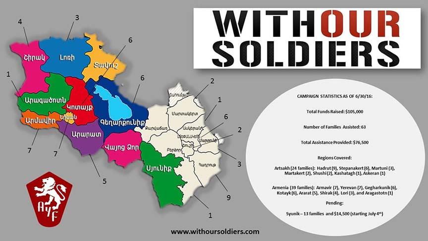 AYF's 'With Our Soldiers' campaign statistics as of June 30, 2016