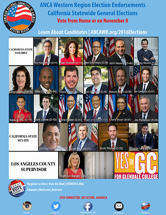 ANCA-WR endorsed candidates (Click to Enlarge)