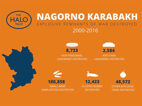 HALO_NKR_stats