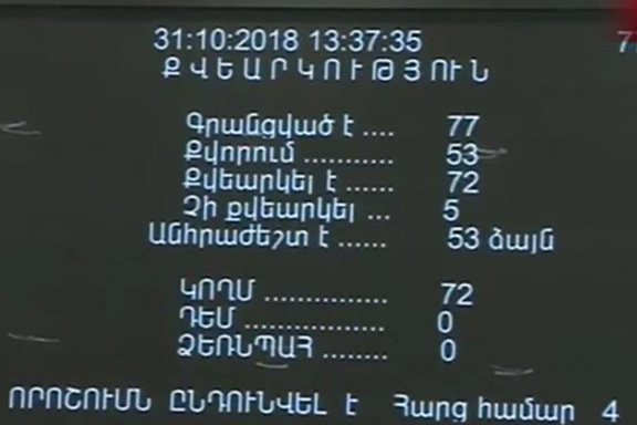The final vote count of the amnesty bill