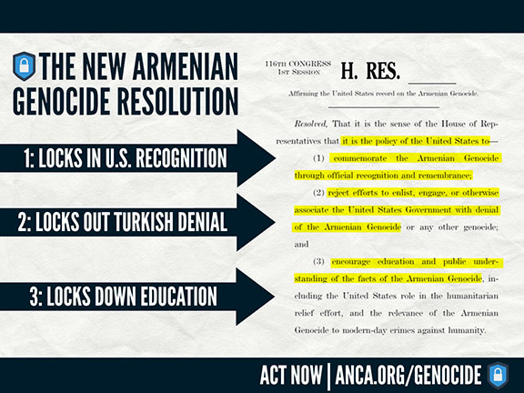 New Armenian Genocide resolution locks-in official recognition, rejects Turkey's denial, encourages public education.