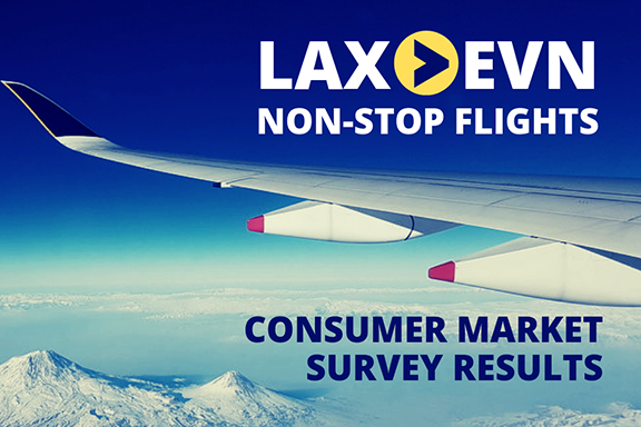 The results of a survey conducted by ANCA-WR showed solid support for a new non-stop flight from LAX to EVN