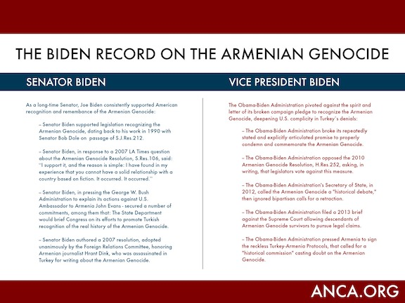 The ANCA offers this point-by-point comparison of Biden's record on the Armenian Genocide both as U.S. Senator and as Vice-President.