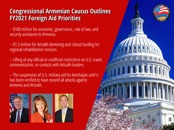 The Congressional Armenian Caucus has outlined foreign aid priorities for the FY2021