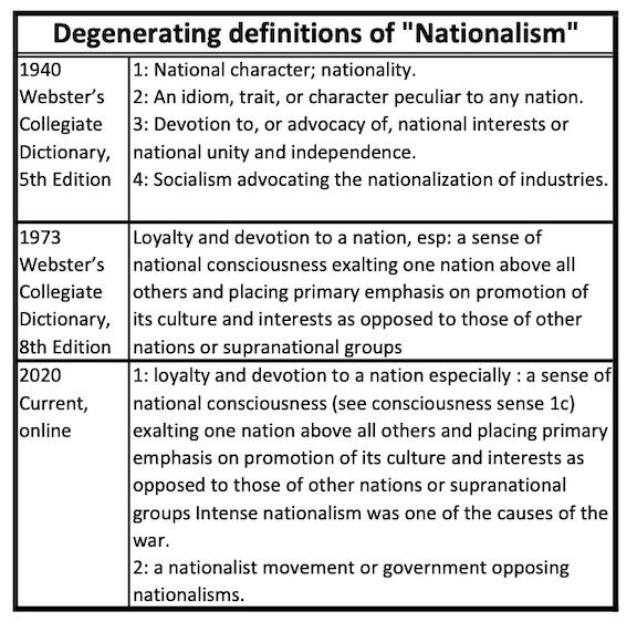 Degenerative definitions of nationalism